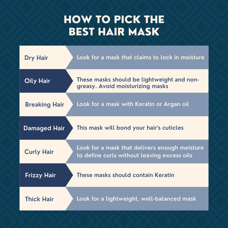 Image titled Choosing the Right Hair Mask featuring a couple of tips on how to pick the best hair mask