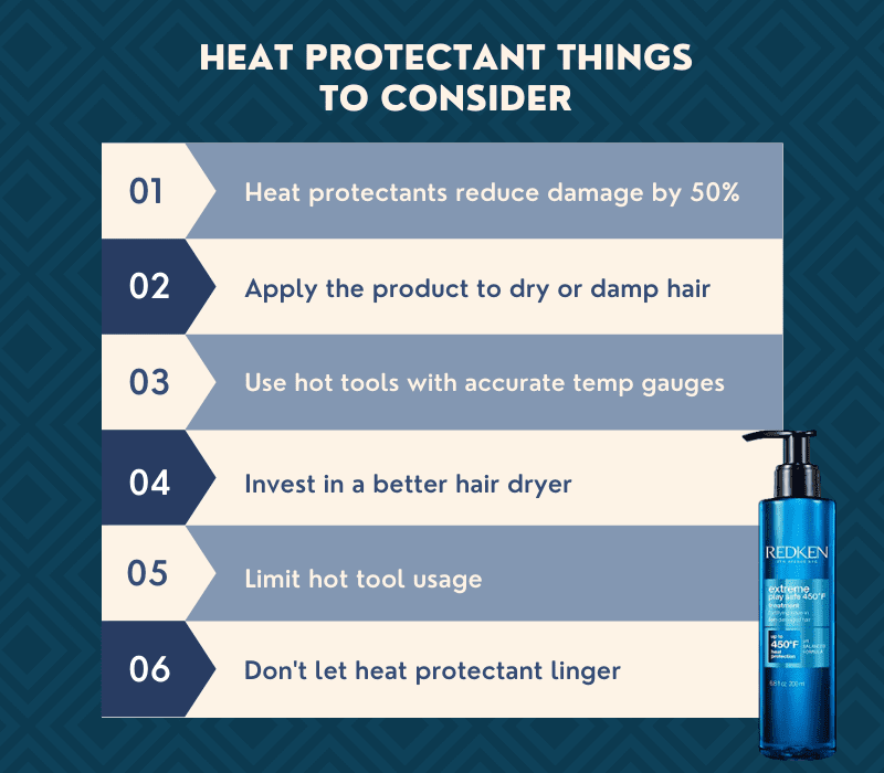Heat protectant things to consider before buying put into a chart