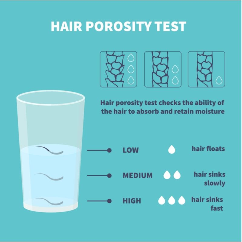 Image titled Hair Porosity Test to help you learn what hair porosity is and how to determine which type yours is